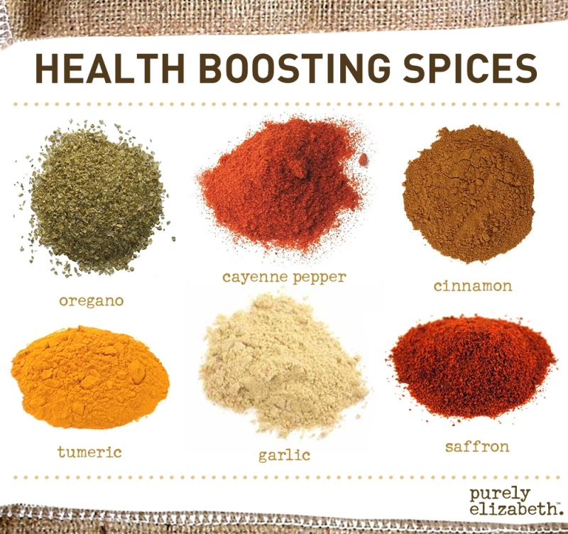 Health Boosting Spices