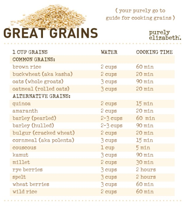 Great Grains Guide